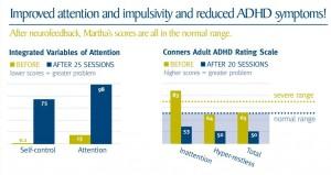 improve adhd symptoms through neurofeedback